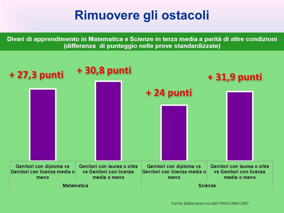 Divari di apprendimento in Matematica e Scienze in terza media a parità di altre condizioni (differenza di punteggio nelle prove standardizzate) Rimuo