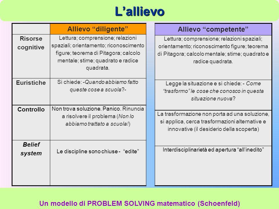 """L'allievo Ischia 2010 Damiano Previtali 63 Allievo """"diligente"""" Risorse cognitive Lettura; comprensione; relazioni spaziali; orientamento; riconoscimen"""