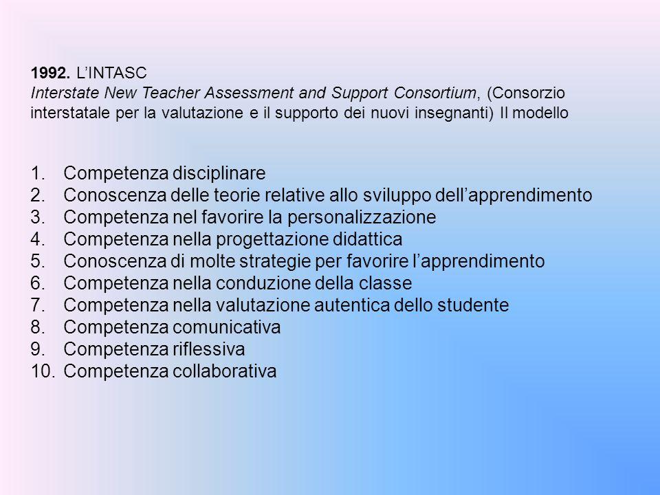 1992. L'INTASC Interstate New Teacher Assessment and Support Consortium, (Consorzio interstatale per la valutazione e il supporto dei nuovi insegnanti