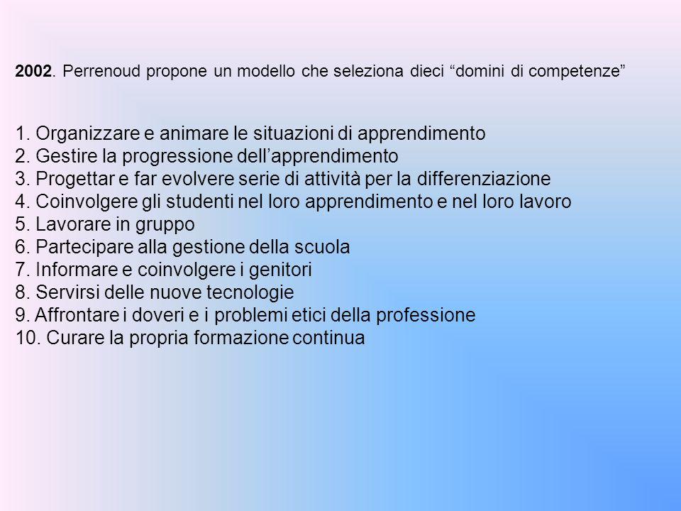 """2002. Perrenoud propone un modello che seleziona dieci """"domini di competenze"""" 1. Organizzare e animare le situazioni di apprendimento 2. Gestire la pr"""
