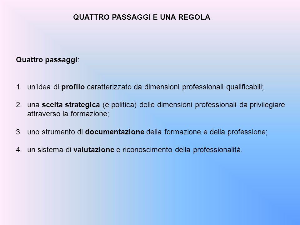 Quattro passaggi: 1.un'idea di profilo caratterizzato da dimensioni professionali qualificabili; 2.una scelta strategica (e politica) delle dimensioni