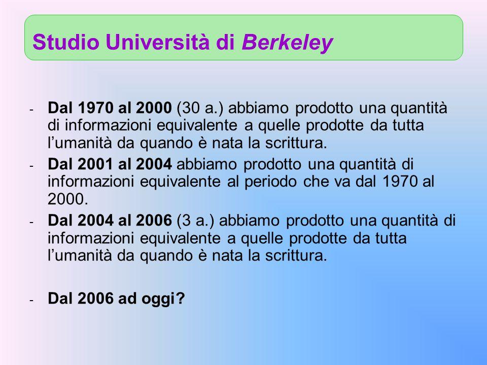 Studio Università di Berkeley - Dal 1970 al 2000 (30 a.) abbiamo prodotto una quantità di informazioni equivalente a quelle prodotte da tutta l'umanit