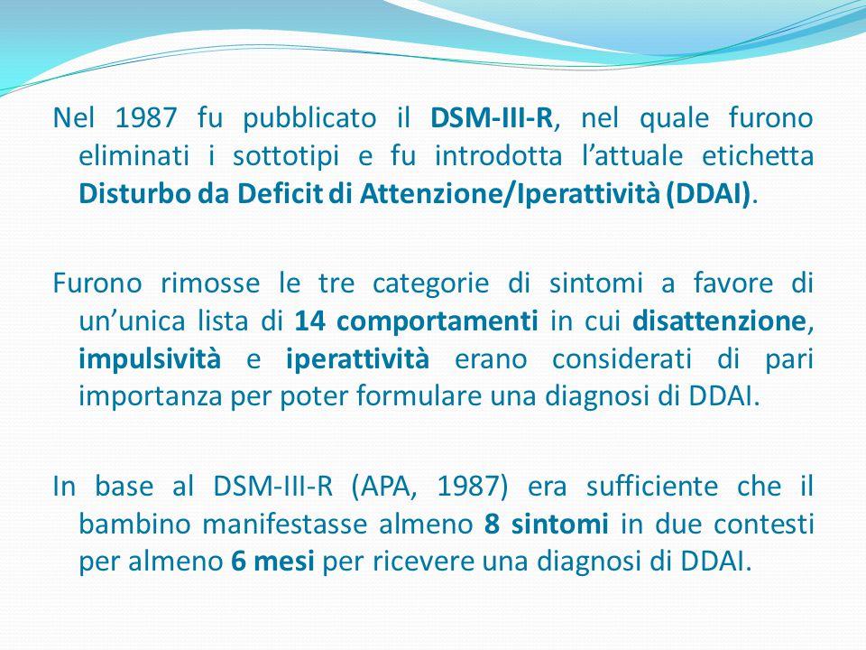 Nel 1987 fu pubblicato il DSM-III-R, nel quale furono eliminati i sottotipi e fu introdotta l'attuale etichetta Disturbo da Deficit di Attenzione/Iper
