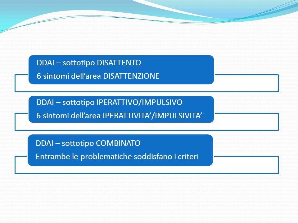 DDAI – sottotipo DISATTENTO 6 sintomi dell'area DISATTENZIONE DDAI – sottotipo IPERATTIVO/IMPULSIVO 6 sintomi dell'area IPERATTIVITA'/IMPULSIVITA' DDA