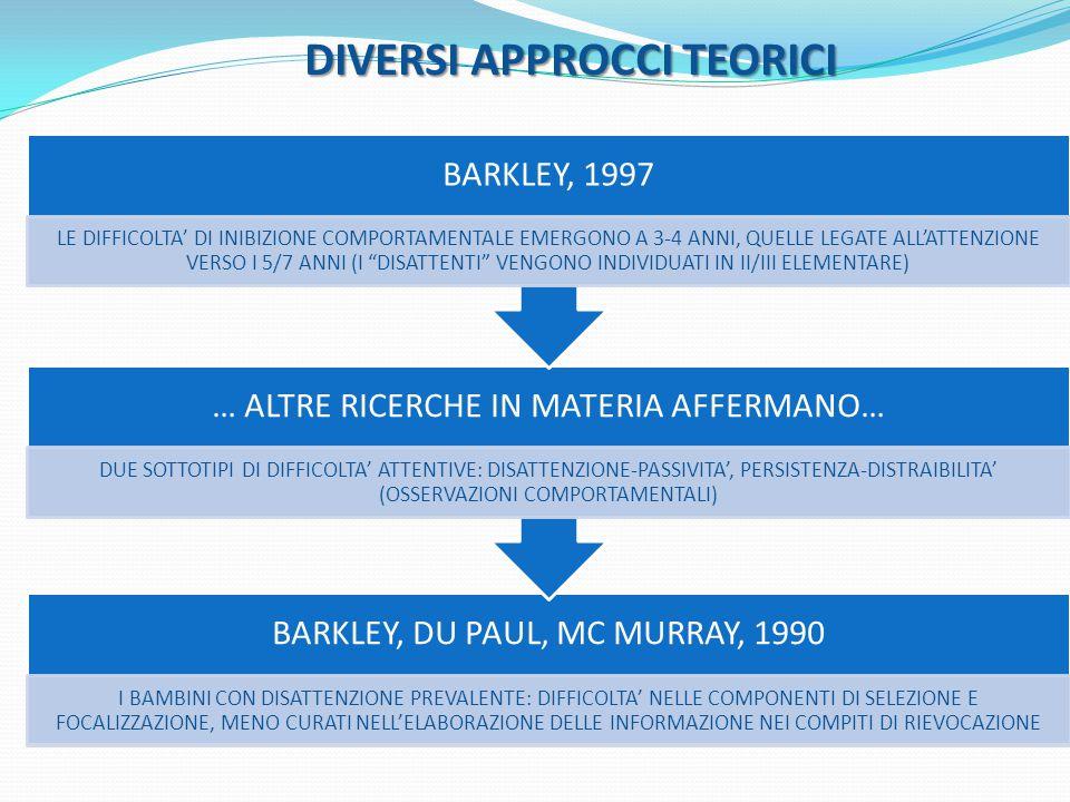 DIVERSI APPROCCI TEORICI BARKLEY, DU PAUL, MC MURRAY, 1990 I BAMBINI CON DISATTENZIONE PREVALENTE: DIFFICOLTA' NELLE COMPONENTI DI SELEZIONE E FOCALIZ