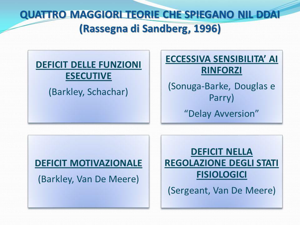 QUATTRO MAGGIORI TEORIE CHE SPIEGANO NIL DDAI (Rassegna di Sandberg, 1996) DEFICIT DELLE FUNZIONI ESECUTIVE (Barkley, Schachar) ECCESSIVA SENSIBILITA'