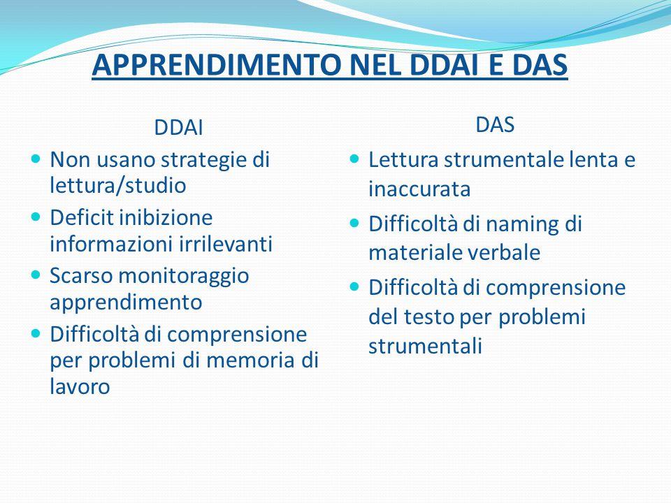 APPRENDIMENTO NEL DDAI E DAS DDAI Non usano strategie di lettura/studio Deficit inibizione informazioni irrilevanti Scarso monitoraggio apprendimento