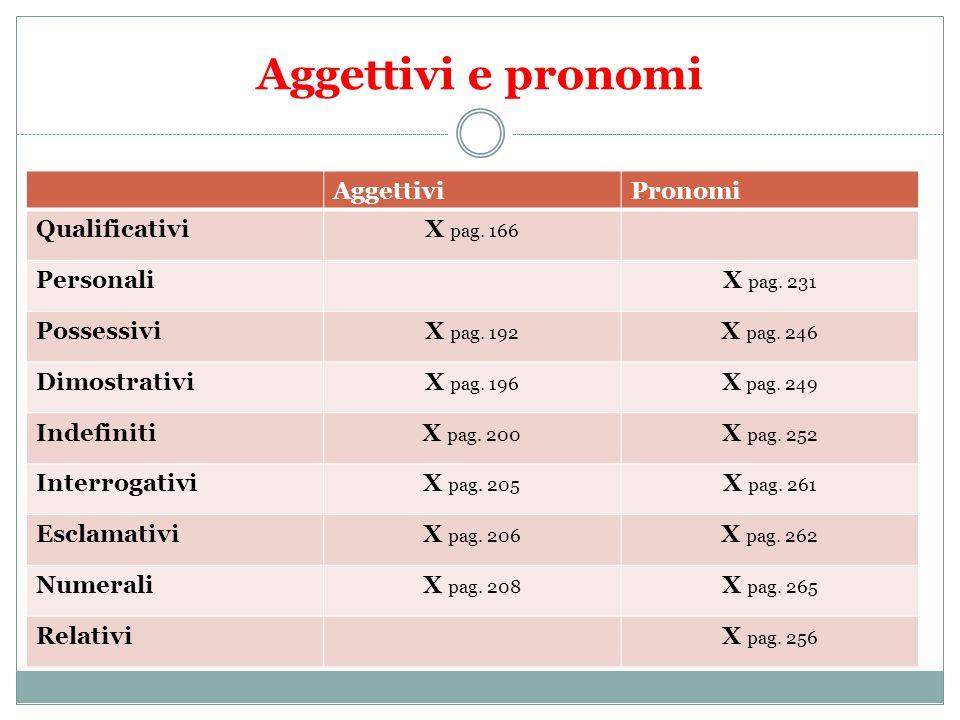 Aggettivi e pronomi AggettiviPronomi QualificativiX pag. 166 PersonaliX pag. 231 PossessiviX pag. 192 X pag. 246 DimostrativiX pag. 196 X pag. 249 Ind