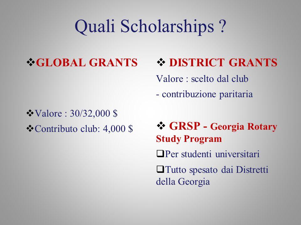 Quali Scholarships .