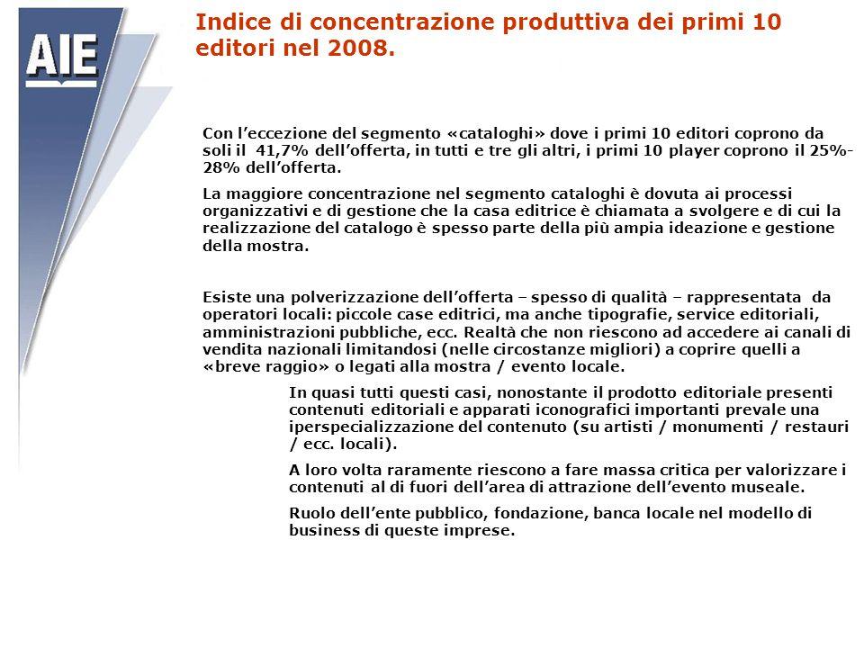 Indice di concentrazione produttiva dei primi 10 editori nel 2008.
