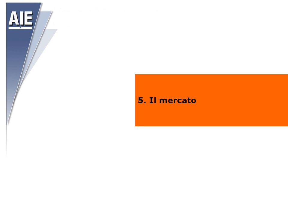5. Il mercato
