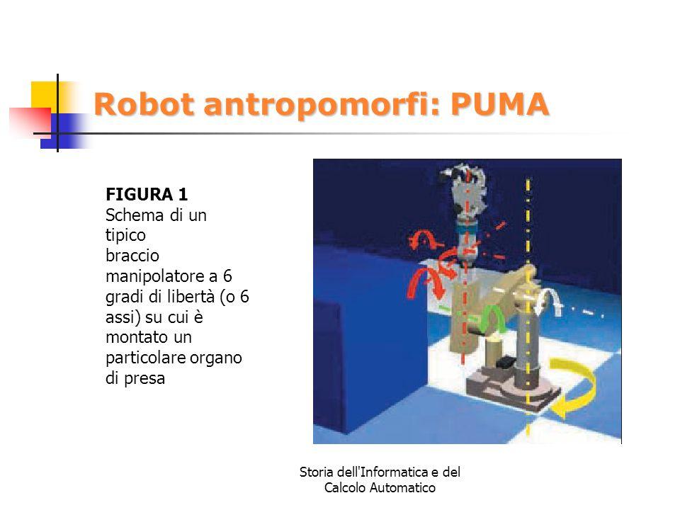 Storia dell'Informatica e del Calcolo Automatico Robot antropomorfi: PUMA FIGURA 1 Schema di un tipico braccio manipolatore a 6 gradi di libertà (o 6