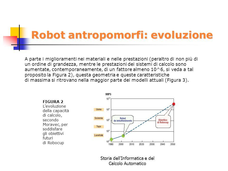 Storia dell'Informatica e del Calcolo Automatico Robot antropomorfi: evoluzione A parte i miglioramenti nei materiali e nelle prestazioni (peraltro di