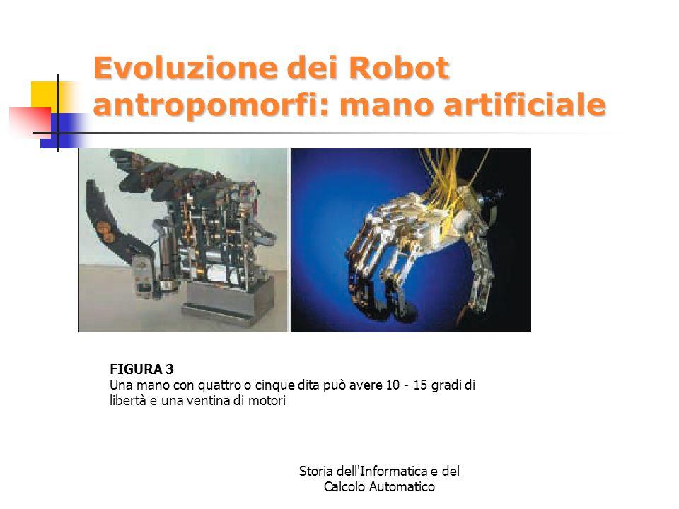 Storia dell'Informatica e del Calcolo Automatico Evoluzione dei Robot antropomorfi: mano artificiale FIGURA 3 Una mano con quattro o cinque dita può a