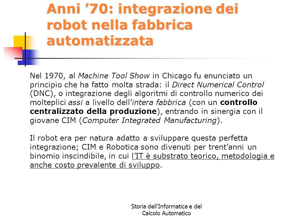 Storia dell'Informatica e del Calcolo Automatico Anni '70: integrazione dei robot nella fabbrica automatizzata Nel 1970, al Machine Tool Show in Chica