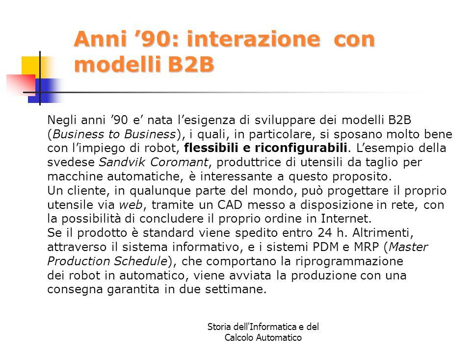 Storia dell'Informatica e del Calcolo Automatico Anni '90: interazione con modelli B2B Negli anni '90 e' nata l'esigenza di sviluppare dei modelli B2B