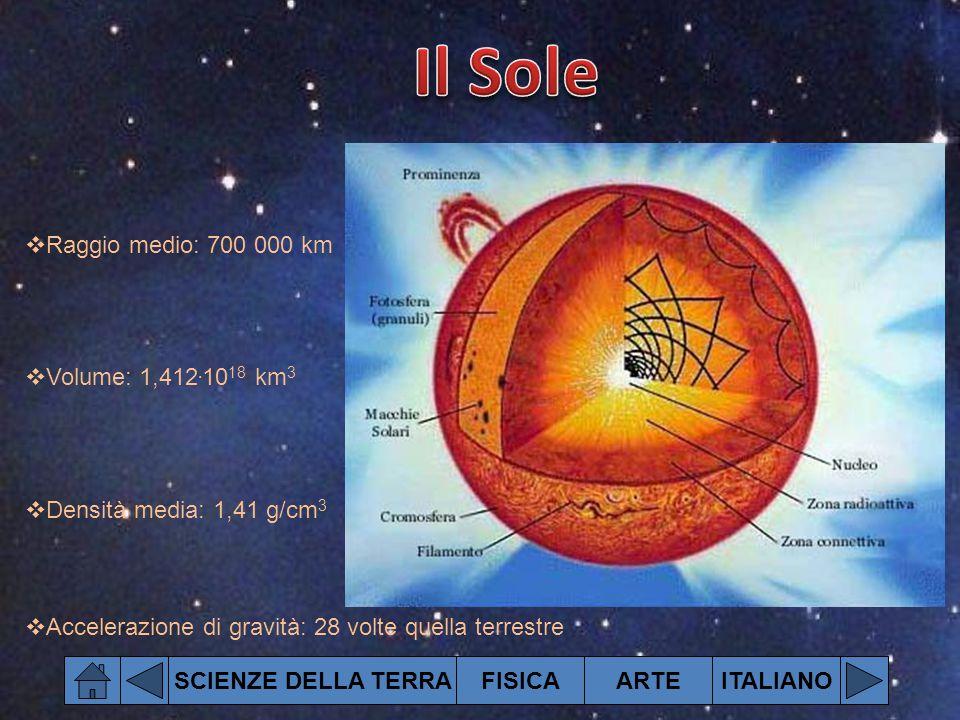 SCIENZE DELLA TERRAFISICAARTEITALIANO  Raggio medio: 700 000 km  Volume: 1,412.