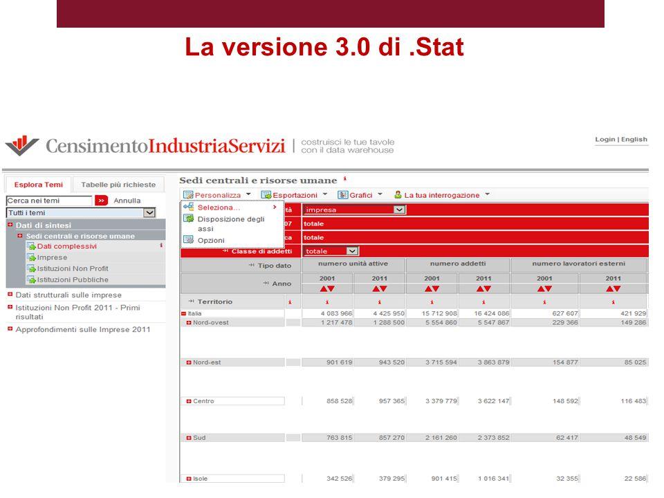 Entro l'anno l'Istat adotterà la versione 3.0 per I.Stat.