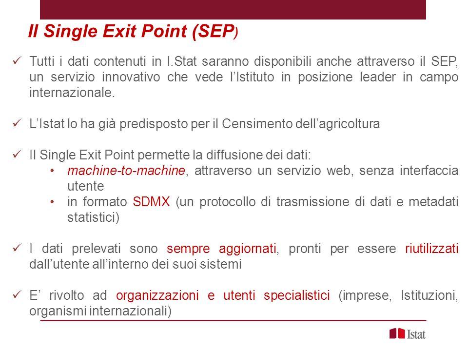 Come funziona il Single Exit Point I.Stat data warehouse I.Stat data warehouse DSD + Mappature SDMX I.Stat WS Query SQL Query SDMX Dati SDMX