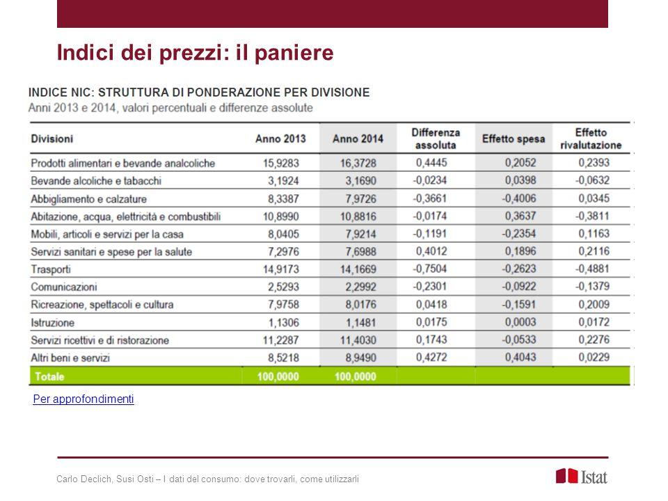 Indici dei prezzi: il paniere Per approfondimenti Carlo Declich, Susi Osti – I dati del consumo: dove trovarli, come utilizzarli