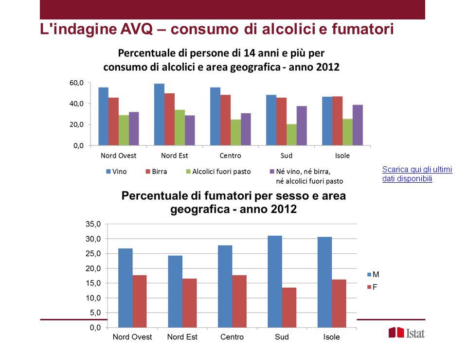 L indagine AVQ – consumo di alcolici e fumatori Scarica qui gli ultimi dati disponibili
