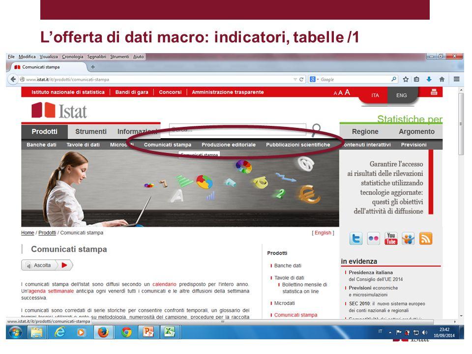 L'offerta di dati macro: indicatori, tabelle /1