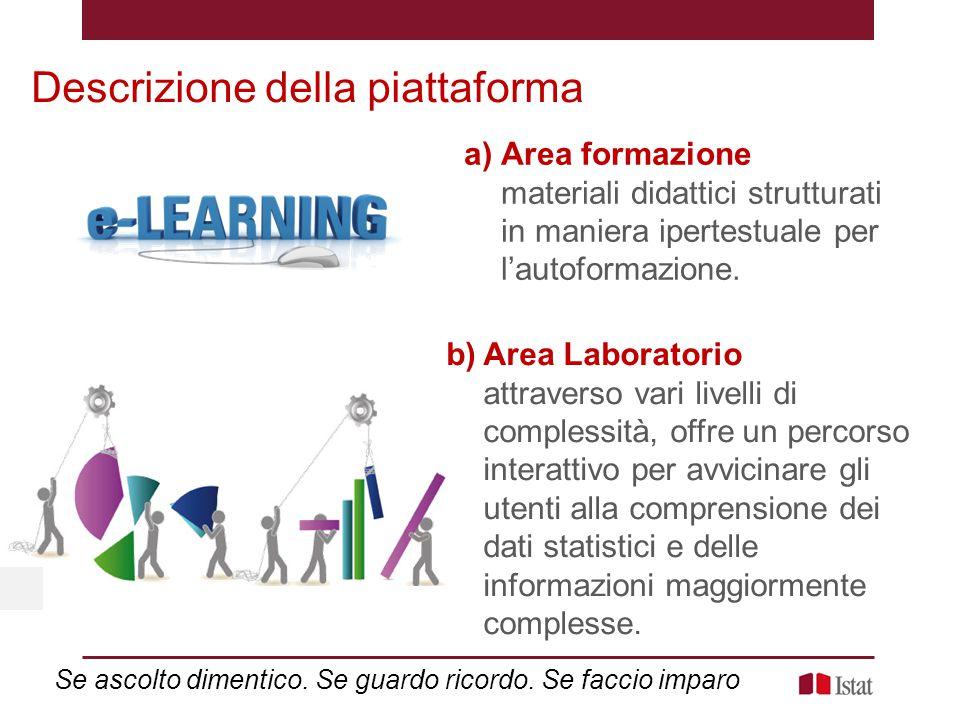 b)Area Laboratorio attraverso vari livelli di complessità, offre un percorso interattivo per avvicinare gli utenti alla comprensione dei dati statistici e delle informazioni maggiormente complesse.