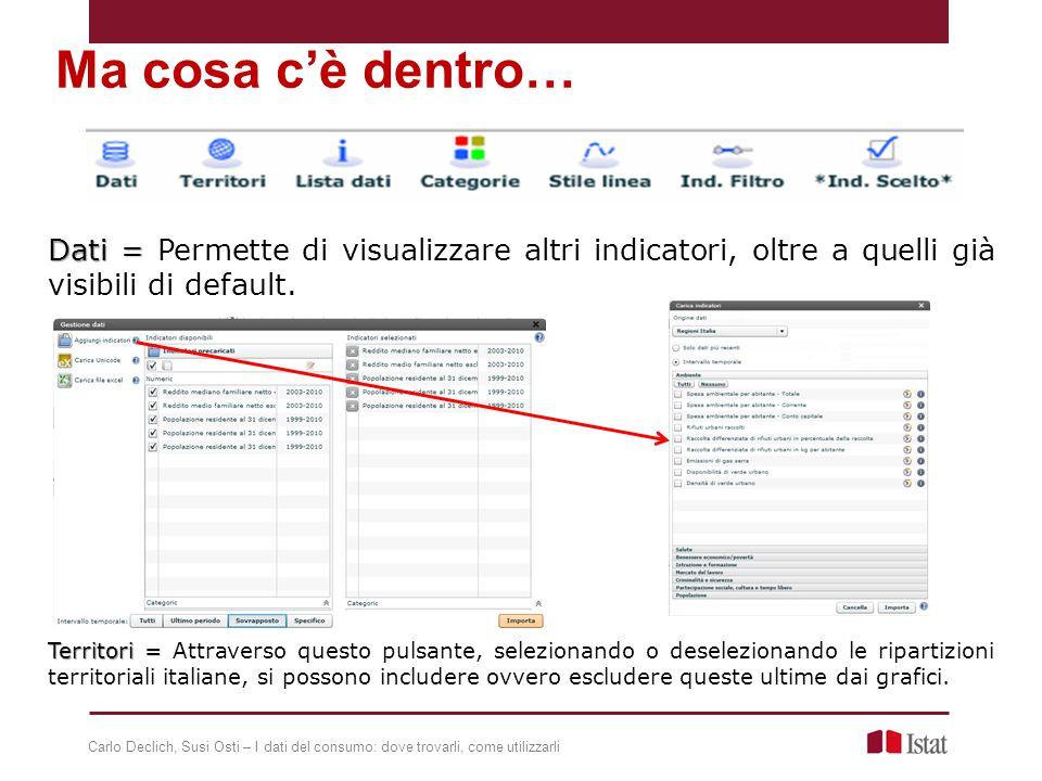 Dati = Dati = Permette di visualizzare altri indicatori, oltre a quelli già visibili di default.