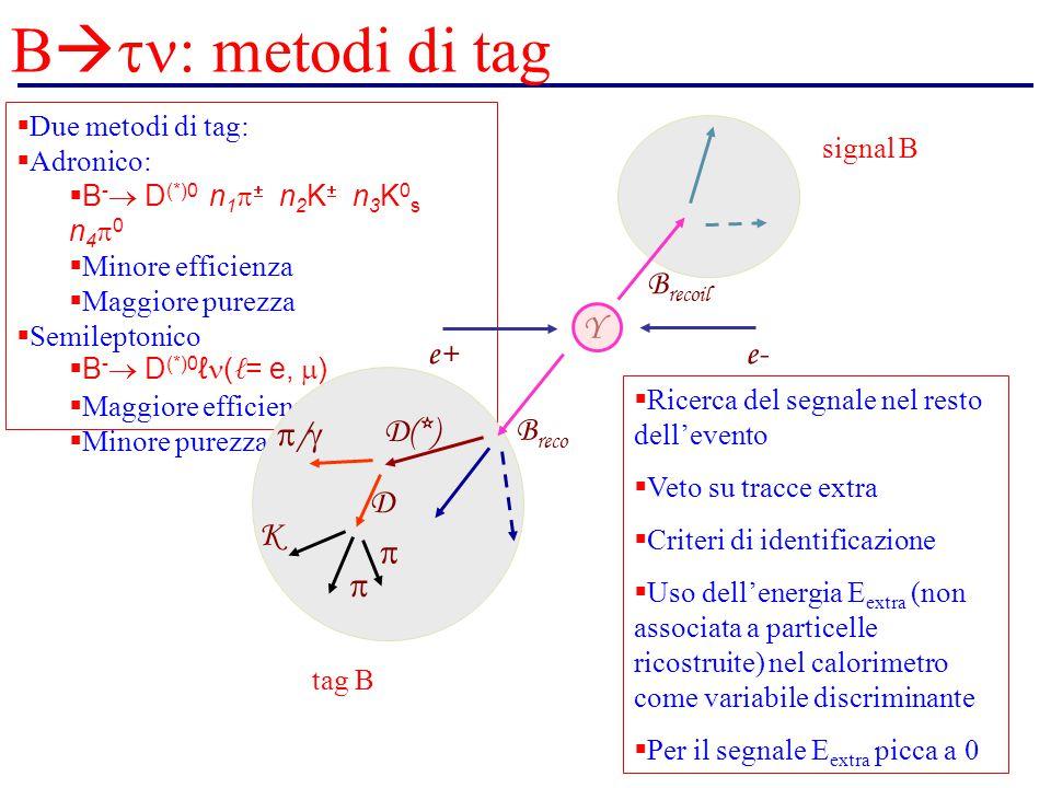 B   : metodi di tag  Due metodi di tag:  Adronico:  B -  D (*)0 n 1   n 2 K  n 3 K 0 s n 4  0  Minore efficienza  Maggiore purezza  Semileptonico  B -  D (*)0 ℓ ( ℓ = e,  )  Maggiore efficienza  Minore purezza B reco e+e- Y B recoil D(*) // D K   tag B signal B  Ricerca del segnale nel resto dell'evento  Veto su tracce extra  Criteri di identificazione  Uso dell'energia E extra (non associata a particelle ricostruite) nel calorimetro come variabile discriminante  Per il segnale E extra picca a 0