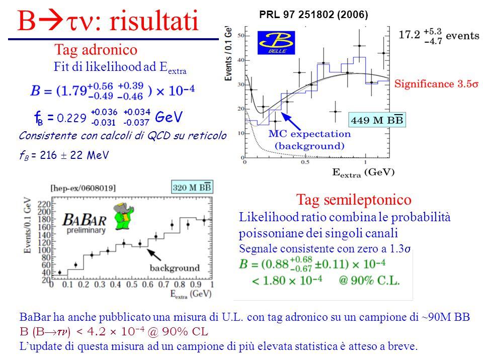 B   : risultati Tag adronico Fit di likelihood ad E extra Tag semileptonico Likelihood ratio combina le probabilità poissoniane dei singoli canali Segnale consistente con zero a 1.3  BaBar ha anche pubblicato una misura di U.L.