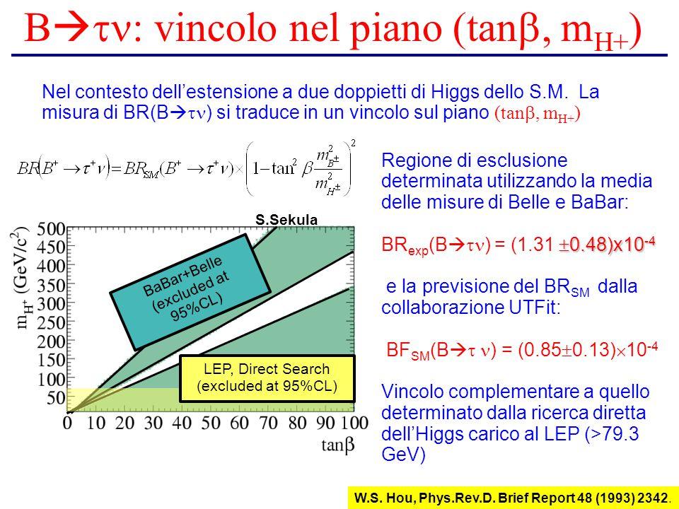 B   : vincolo nel piano (tan , m H+ ) Nel contesto dell'estensione a due doppietti di Higgs dello S.M. La misura di BR(B   ) si traduce in un vin