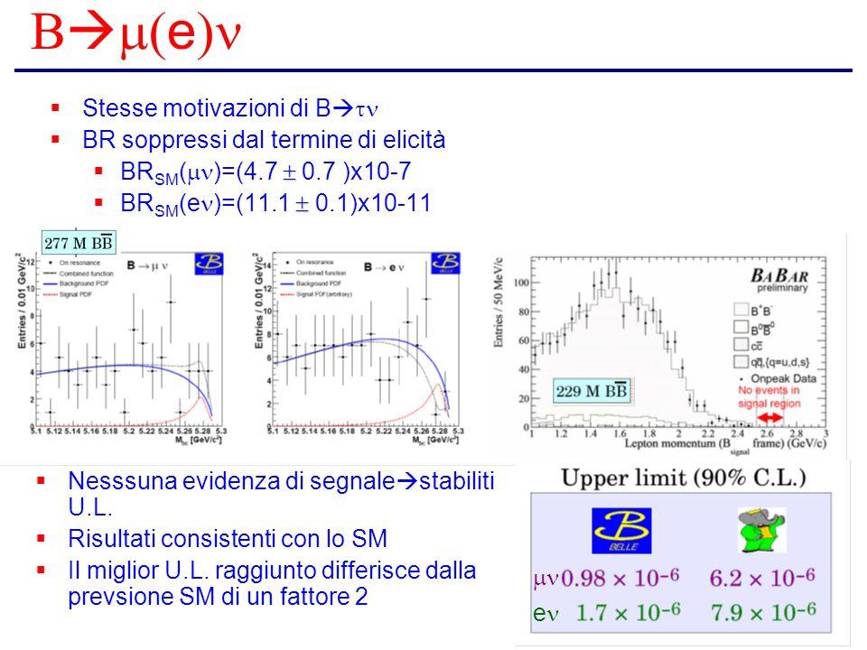 B   e   Stesse motivazioni di B    BR soppressi dal termine di elicità   BR SM (  )=(4.7  0.7 )x10-7   BR SM (e )=(11.1  0.1)x10-11  Nesssuna evidenza di segnale  stabiliti U.L.