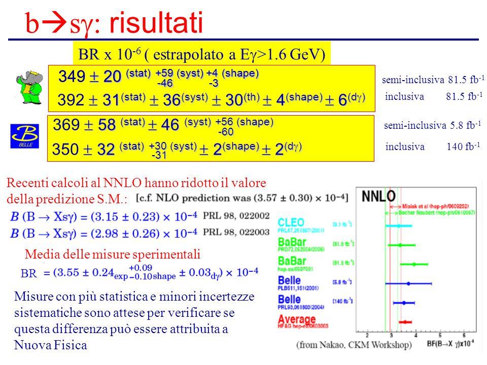 b  s  risultati semi-inclusiva 81.5 fb -1 BR x 10 -6 ( estrapolato a E  >1.6 GeV)  20 (stat) +59 (syst) +4 (shape) 349  20 (stat) +59 (syst) +4 (shape)-46 -3 -46 -3  31 (stat)  36 (syst)  30 (th)  4 (shape)  6 (d  ) 392  31 (stat)  36 (syst)  30 (th)  4 (shape)  6 (d  ) inclusiva 81.5 fb -1 semi-inclusiva 5.8 fb -1 inclusiva 140 fb -1  32 (stat) +30 (syst)  2 (shape)  2 (d  ) 350  32 (stat) +30 (syst)  2 (shape)  2 (d  )  58 (stat)  46 (syst) +56 (shape) 369  58 (stat)  46 (syst) +56 (shape)-60 -31 Recenti calcoli al NNLO hanno ridotto il valore della predizione S.M.: Media delle misure sperimentali Misure con più statistica e minori incertezze sistematiche sono attese per verificare se questa differenza può essere attribuita a Nuova Fisica BR
