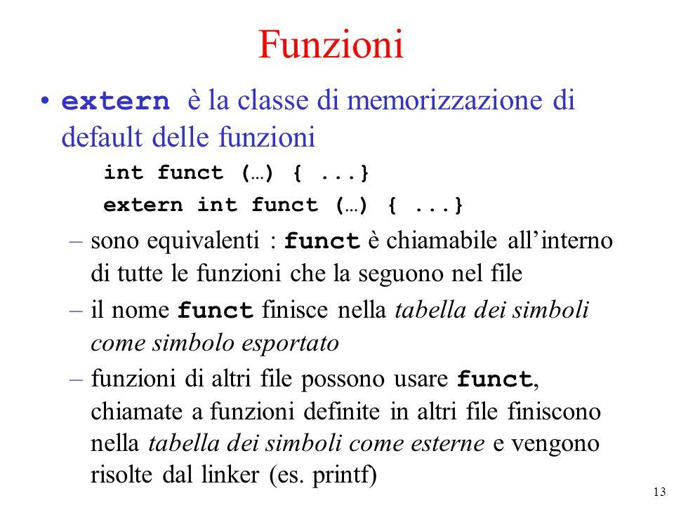 13 Funzioni extern è la classe di memorizzazione di default delle funzioni int funct (…) {...} extern int funct (…) {...} –sono equivalenti : funct è chiamabile all'interno di tutte le funzioni che la seguono nel file –il nome funct finisce nella tabella dei simboli come simbolo esportato –funzioni di altri file possono usare funct, chiamate a funzioni definite in altri file finiscono nella tabella dei simboli come esterne e vengono risolte dal linker (es.