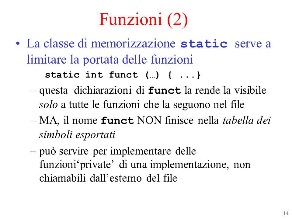 14 Funzioni (2) La classe di memorizzazione static serve a limitare la portata delle funzioni static int funct (…) {...} –questa dichiarazioni di funct la rende la visibile solo a tutte le funzioni che la seguono nel file –MA, il nome funct NON finisce nella tabella dei simboli esportati –può servire per implementare delle funzioni'private' di una implementazione, non chiamabili dall'esterno del file