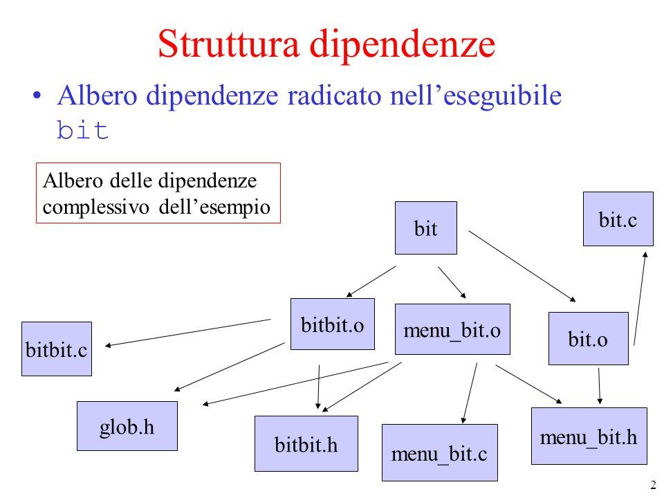 2 Albero delle dipendenze complessivo dell'esempio glob.h bitbit.h bitbit.c menu_bit.h bitbit.o bit bit.o Struttura dipendenze Albero dipendenze radicato nell'eseguibile bit menu_bit.o menu_bit.c bit.c