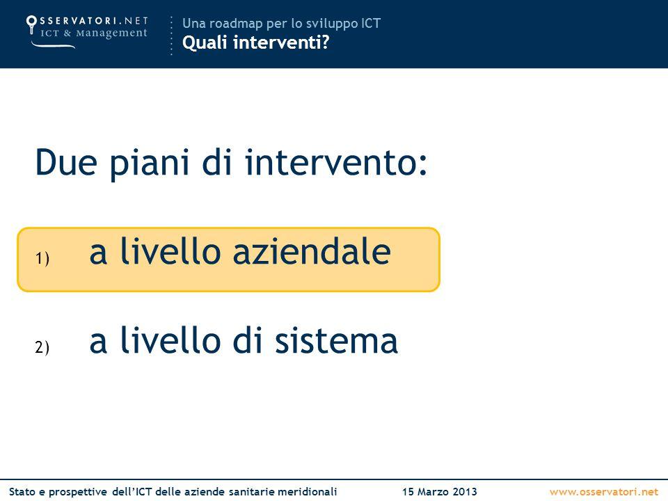 www.osservatori.netStato e prospettive dell'ICT delle aziende sanitarie meridionali15 Marzo 2013 Due piani di intervento: 1) a livello aziendale 2) a
