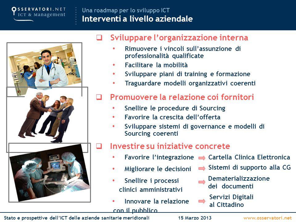 www.osservatori.netStato e prospettive dell'ICT delle aziende sanitarie meridionali15 Marzo 2013  Investire su iniziative concrete Favorire l'integra