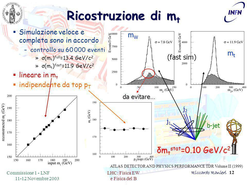 Commissione 1 - LNF 11-12 Novembre 2003 LHC: Fisica EW e Fisica del B Riccardo Ranieri 12 Ricostruzione di m t  Simulazione veloce e completa sono in accordo –controllo su 60 000 eventi »σ(m t ) full =13.4 GeV/c 2 »σ(m t ) fast =11.9 GeV/c 2  lineare in m t  indipendente da top p T (fast sim) mWmWmWmW mtmtmtmt j1j1 j2j2 b-jet da evitare… ATLAS DETECTOR AND PHYSICS PERFORMANCE TDR Volume II (1999) δm t stat =0.10 GeV/c 2