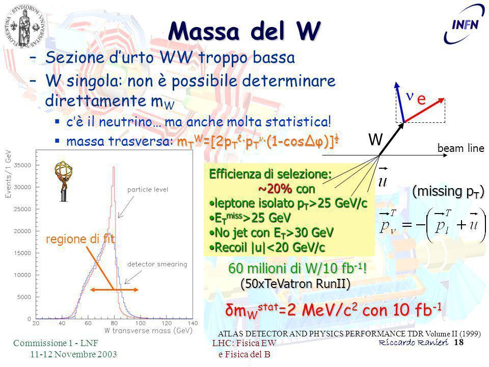 Commissione 1 - LNF 11-12 Novembre 2003 LHC: Fisica EW e Fisica del B Riccardo Ranieri 18 regione di fit Massa del W –Sezione d'urto WW troppo bassa –W singola: non è possibile determinare direttamente m W  c'è il neutrino… ma anche molta statistica.
