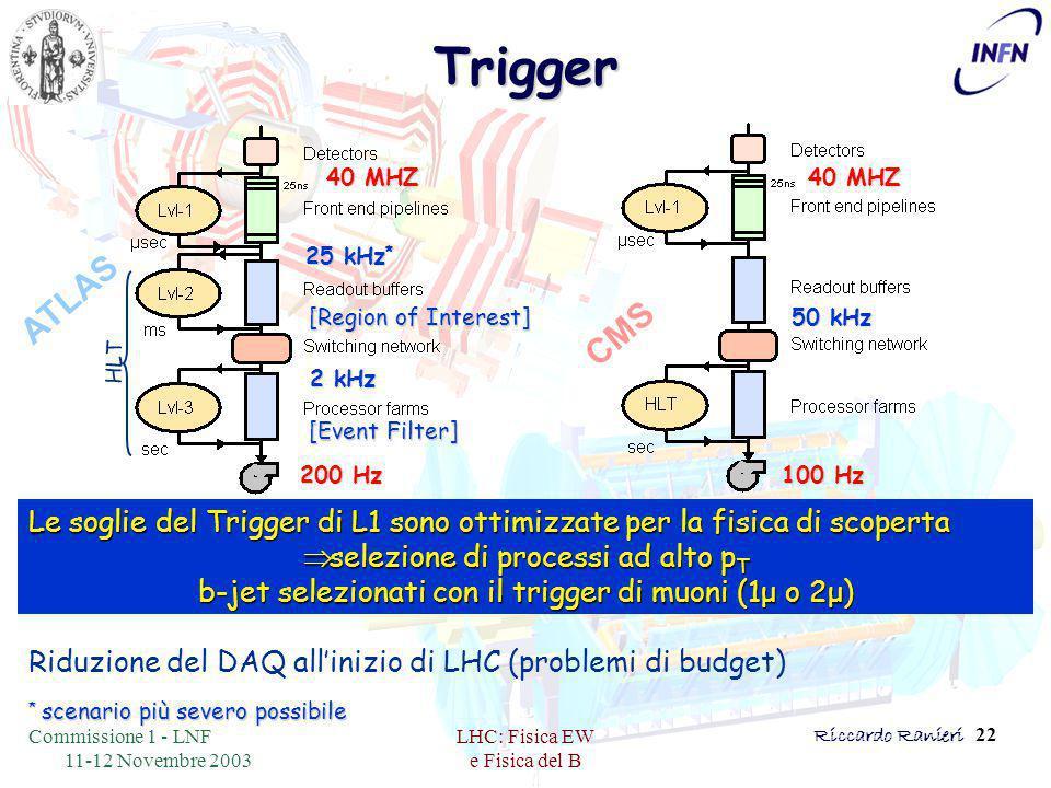 Commissione 1 - LNF 11-12 Novembre 2003 LHC: Fisica EW e Fisica del B Riccardo Ranieri 22Trigger 40 MHZ 50 kHz 100 Hz CMS 40 MHZ 25 kHz * 2 kHz 200 Hz [Event Filter] HLT ATLAS [Region of Interest] Le soglie del Trigger di L1 sono ottimizzate per la fisica di scoperta  selezione di processi ad alto p T b-jet selezionati con il trigger di muoni (1μ o 2μ) Riduzione del DAQ all'inizio di LHC (problemi di budget) * scenario più severo possibile