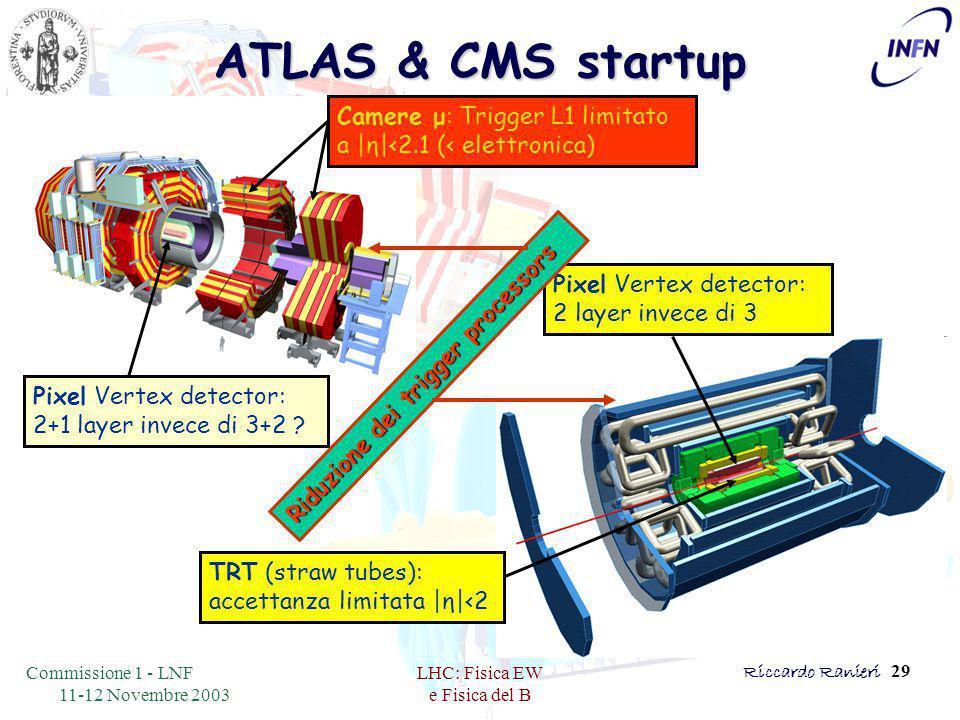 Commissione 1 - LNF 11-12 Novembre 2003 LHC: Fisica EW e Fisica del B Riccardo Ranieri 29 ATLAS & CMS startup Pixel Vertex detector: 2+1 layer invece di 3+2 .