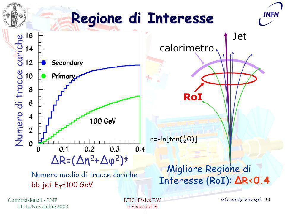 Commissione 1 - LNF 11-12 Novembre 2003 LHC: Fisica EW e Fisica del B Riccardo Ranieri 30 Regione di Interesse Migliore Regione di Interesse (RoI): ΔR<0.4 Jet RoI calorimetro Numero medio di tracce cariche bb jet E T =100 GeV - η=-ln[tan(½θ)] Numero di tracce cariche ΔR=(Δη 2 +Δφ 2 ) ½