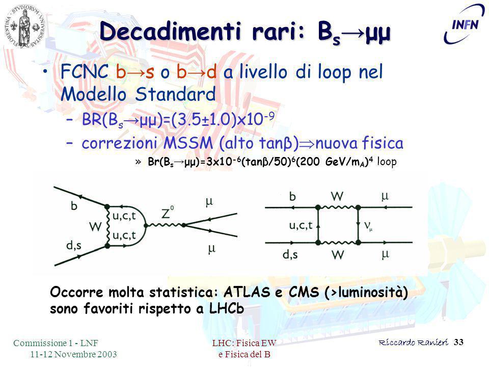 Commissione 1 - LNF 11-12 Novembre 2003 LHC: Fisica EW e Fisica del B Riccardo Ranieri 33 Decadimenti rari: B s → μμ FCNC b → s o b → d a livello di loop nel Modello Standard –BR(B s → μμ)=(3.5±1.0)x10 -9 –correzioni MSSM (alto tanβ)  nuova fisica »Br(B s → μμ)=3x10 -6 (tanβ/50) 6 (200 GeV/m A ) 4 loop Occorre molta statistica: ATLAS e CMS (>luminosità) sono favoriti rispetto a LHCb