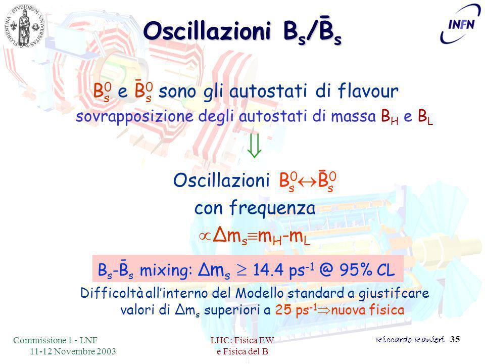 Commissione 1 - LNF 11-12 Novembre 2003 LHC: Fisica EW e Fisica del B Riccardo Ranieri 35 Oscillazioni B s /B s B 0 e B 0 sono gli autostati di flavour sovrapposizione degli autostati di massa B H e B L  Oscillazioni B 0  B 0 con frequenza  Δm s  m H -m L Difficoltà all'interno del Modello standard a giustifcare valori di Δm s superiori a 25 ps -1  nuova fisica - - - B s -B s mixing: Δ m s  14.4 ps -1 @ 95% CL - s s s s