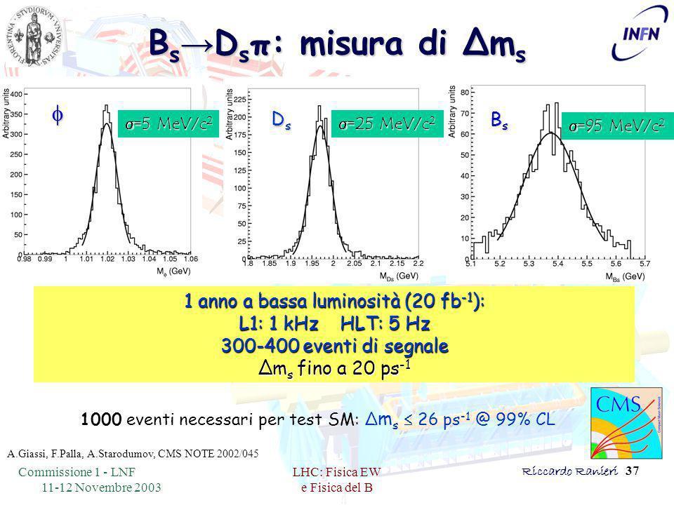 Commissione 1 - LNF 11-12 Novembre 2003 LHC: Fisica EW e Fisica del B Riccardo Ranieri 37 B s → D s π: misura di Δm s BsBsBsBs DsDsDsDs  =5 MeV/c 2  =25 MeV/c 2   =95 MeV/c 2 1 anno a bassa luminosità (20 fb -1 ): L1: 1 kHz HLT: 5 Hz 300-400 eventi di segnale Δm s fino a 20 ps -1 1000 eventi necessari per test SM: Δ m s  26 ps -1 @ 99% CL A.Giassi, F.Palla, A.Starodumov, CMS NOTE 2002/045
