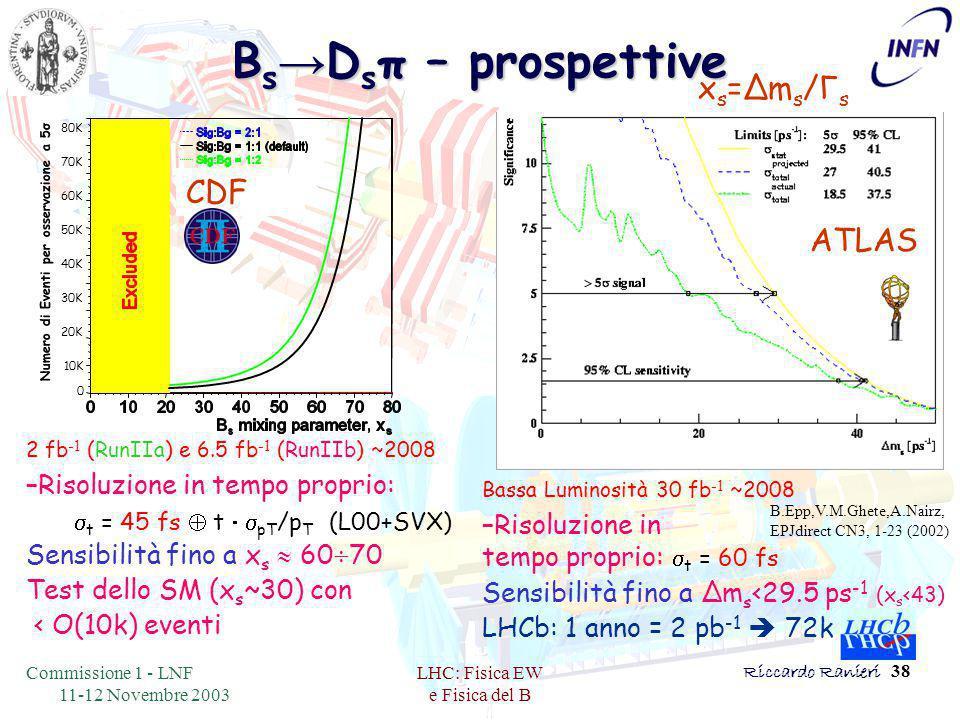 Commissione 1 - LNF 11-12 Novembre 2003 LHC: Fisica EW e Fisica del B Riccardo Ranieri 38 B s → D s π – prospettive x s =Δm s /Γ s 2 fb -1 (RunIIa) e 6.5 fb -1 (RunIIb) ~2008 –Risoluzione in tempo proprio:  t = 45 fs  t   pT /p T (L00+SVX) Sensibilità fino a x s  60  70 Test dello SM (x s ~30) con < O(10k) eventi Bassa Luminosità 30 fb -1 ~2008 –Risoluzione in tempo proprio:  t = 60 fs Sensibilità fino a Δm s <29.5 ps -1 (x s <43) LHCb: 1 anno = 2 pb -1  72k B.Epp,V.M.Ghete,A.Nairz, EPJdirect CN3, 1-23 (2002) ATLAS 80K 40K 20K 10K 70K 60K 50K 30K 0 Numero di Eventi per osservazione a 5σ CDF