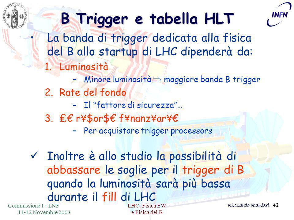Commissione 1 - LNF 11-12 Novembre 2003 LHC: Fisica EW e Fisica del B Riccardo Ranieri 42 B Trigger e tabella HLT La banda di trigger dedicata alla fisica del B allo startup di LHC dipenderà da: 1.Luminosità –Minore luminosità  maggiore banda B trigger 2.Rate del fondo –Il fattore di sicurezza … 3.₤€ r¥$or$€ f¥nanz¥ar¥€ –Per acquistare trigger processors Inoltre è allo studio la possibilità di abbassare le soglie per il trigger di B quando la luminosità sarà più bassa durante il fill di LHC