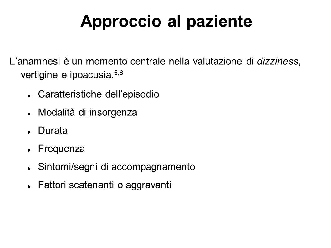Approccio al paziente L'anamnesi è un momento centrale nella valutazione di dizziness, vertigine e ipoacusia. 5,6 Caratteristiche dell'episodio Modali