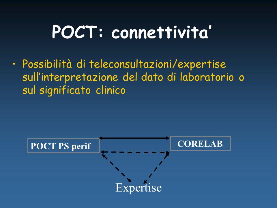Possibilità di teleconsultazioni/expertise sull'interpretazione del dato di laboratorio o sul significato clinico POCT PS perif CORELAB POCT: connettivita' Expertise
